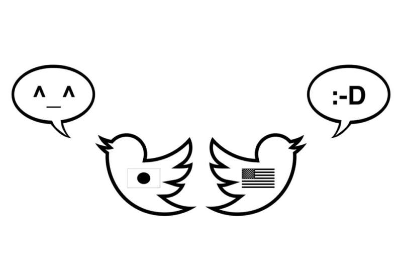 Study of Japanese and U.S. Twitter users sheds light on why emotional posts are more likely to go viral