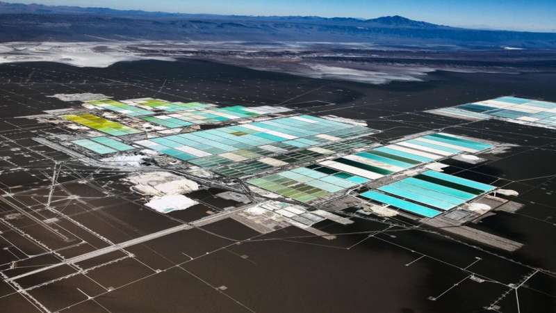 Study puts charge into drive for sustainable lithium production