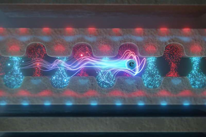 Study unveils the quantum nature of the interaction between photons and free electrons