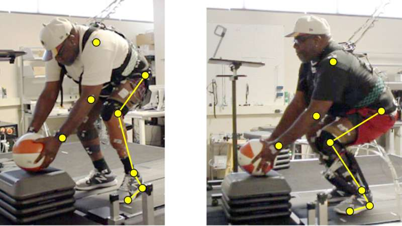 Study shows powered prosthetic ankles can restore a wide range of functions for amputees