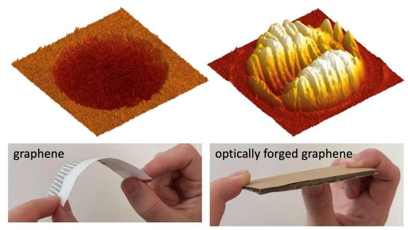 Superflimsy graphene turned ultrastiffby optical forging