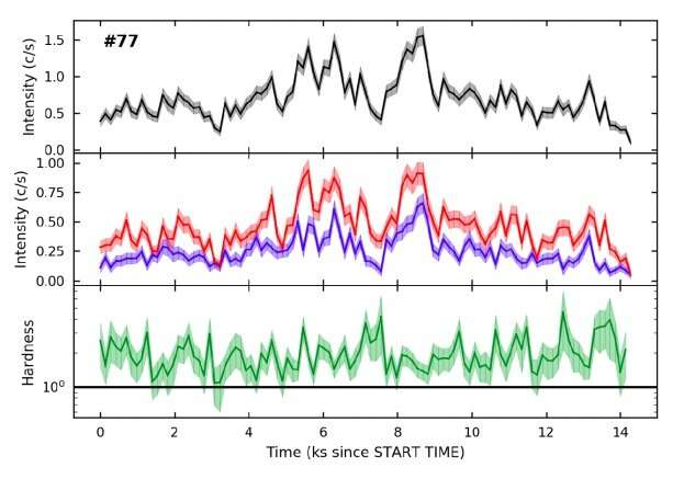 Supergiant eclipsing binary IGR J18027–2016 investigated in detail