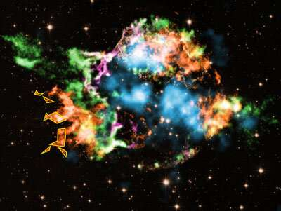 Supernova explosions are sustained by neutrinos from neutron stars, a new observation suggests