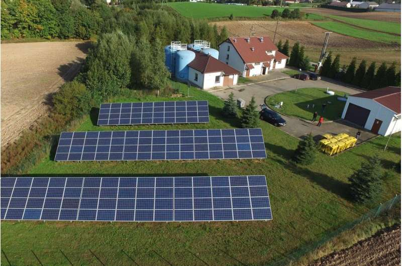 Supplying rural areas with electricity sustainably
