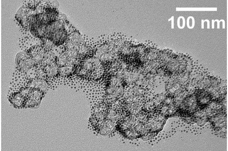 Synthesis, characteristics and application of doped carbon structures