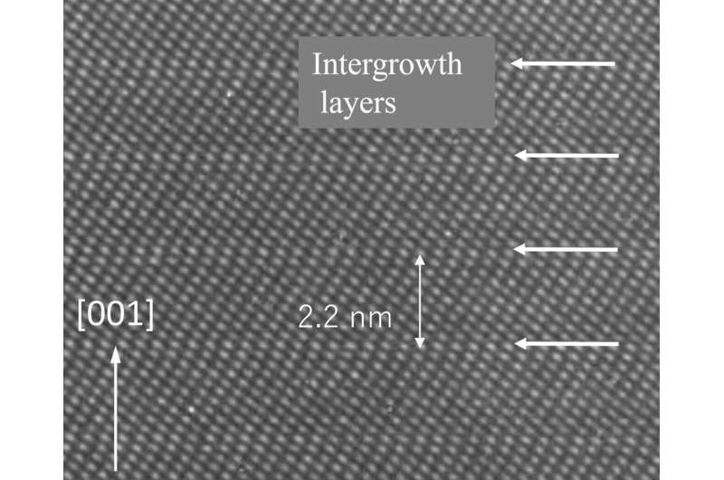 Synthesis of new red phosphors with a smart material as a host material