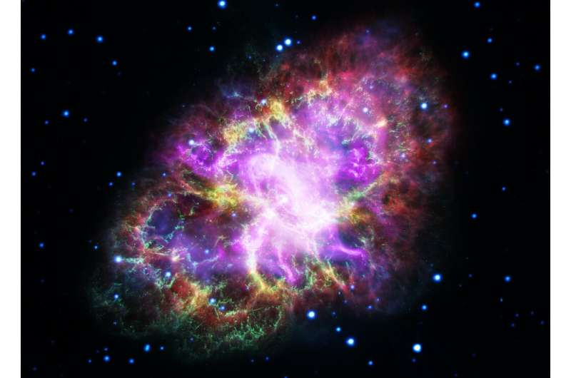The discovery of a new type of supernova illuminates a medieval mystery