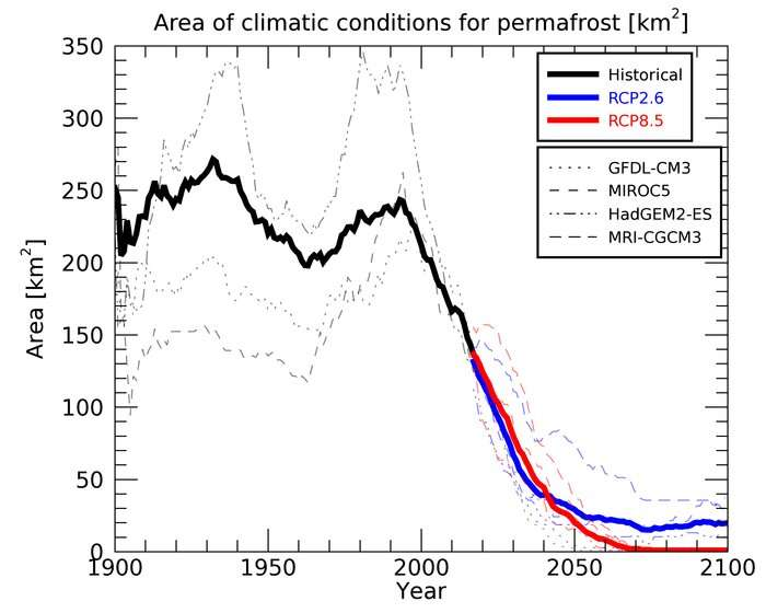 The environment for permafrost in Daisetsu Mountains in Japan is projected to decrease significantly