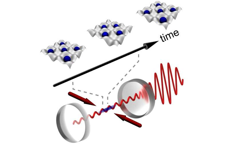 The first experimental realization of a dissipative time crystal
