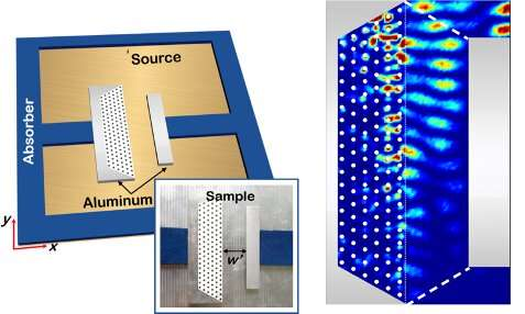 The first observation of the superscattering effect of metamaterials