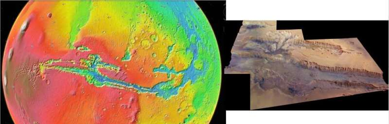 The five most impressive geological structures in the solar system