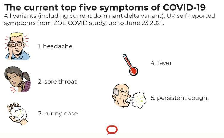 The symptoms of the Delta variant appear to differ from traditional COVID symptoms—here's what to look out for