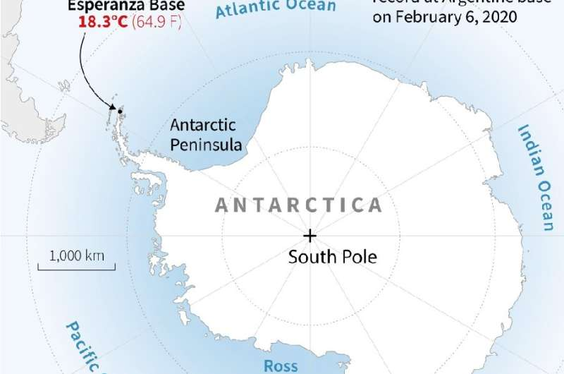 The World Meteorological Organization confirmed a record high temperature for Antarctica at the Esperanza Base on February 6, 20