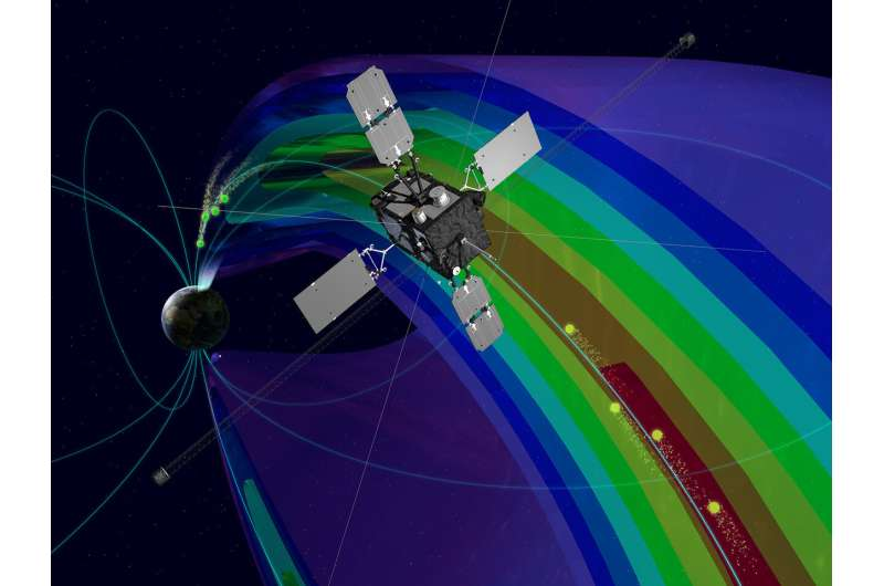 The aurora's very high altitude booster