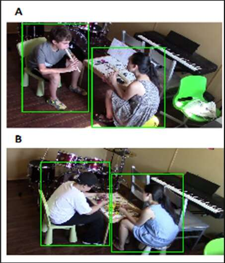 The important role of music in neurorehabilitation: Filling in critical gaps