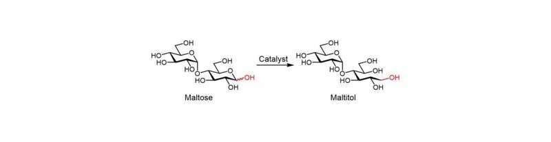 The sweet taste of success for a supported nickel phosphide nanoalloy catalyst