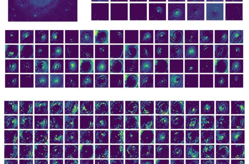 Thousands of galaxies classified in a blink of an eye