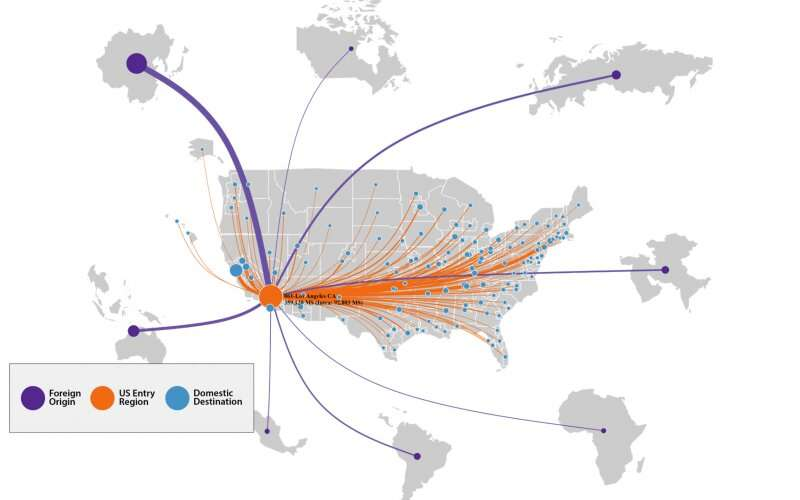 Tool visualizes the flow of goods into and across the U.S.