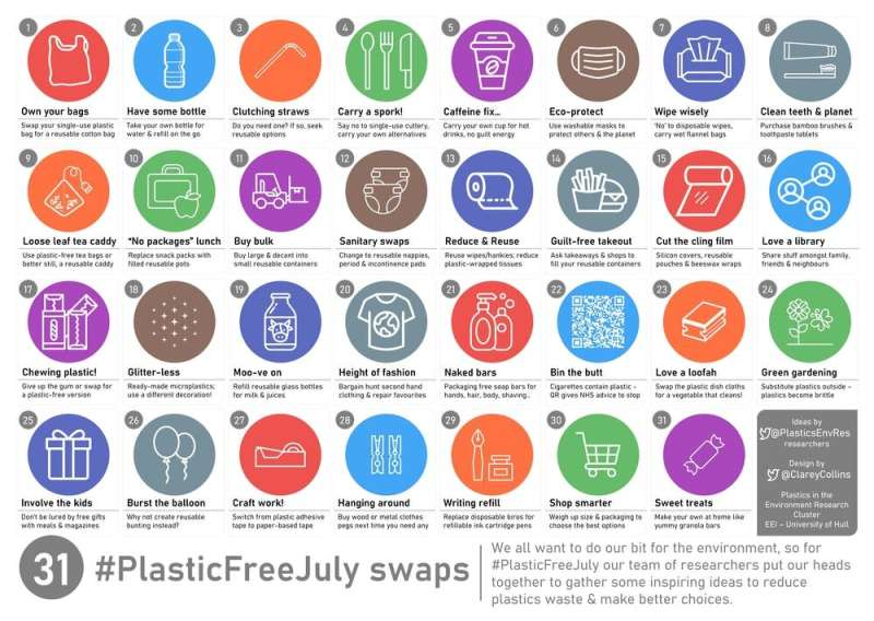 Top tips for tackling plastic pollution — from marine scientists