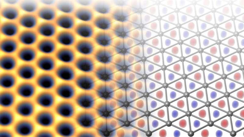Topological Dirac fermions on a triangular lattice