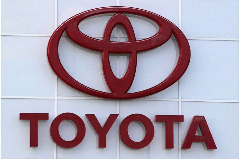 Toyota reports grounds   nett   amid pandemic, keeps forecasts