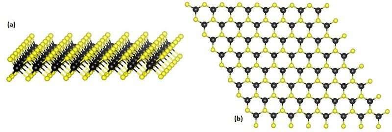 Transition metal dichalcogenides get weaker when thickness decreases