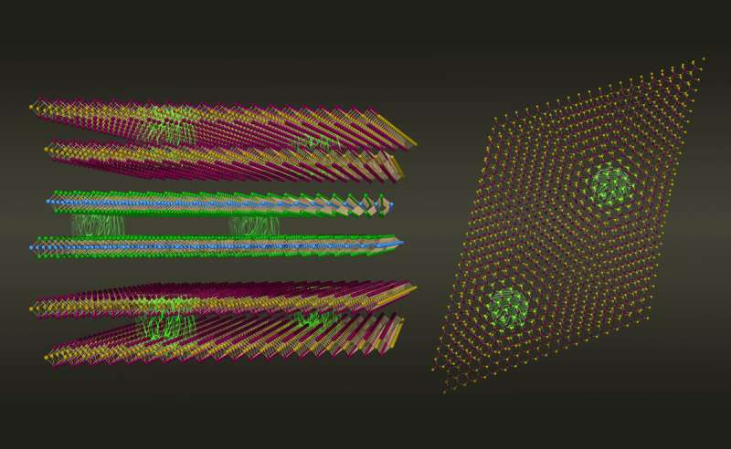 Twisted van der Waals materials as a new platform to realize exotic matter