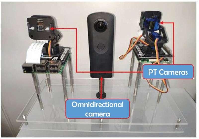 Deux-en-un: la surveillance grand angle rencontre la capture haute résolution dans la nouvelle plate-forme de caméra