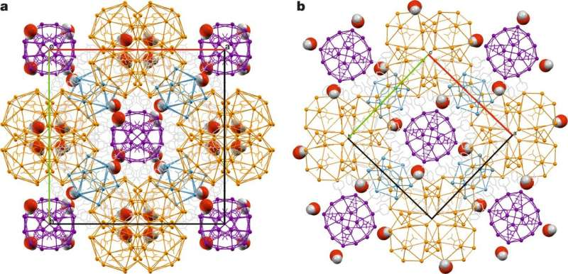 Two FK phases in salt crystal structures observed