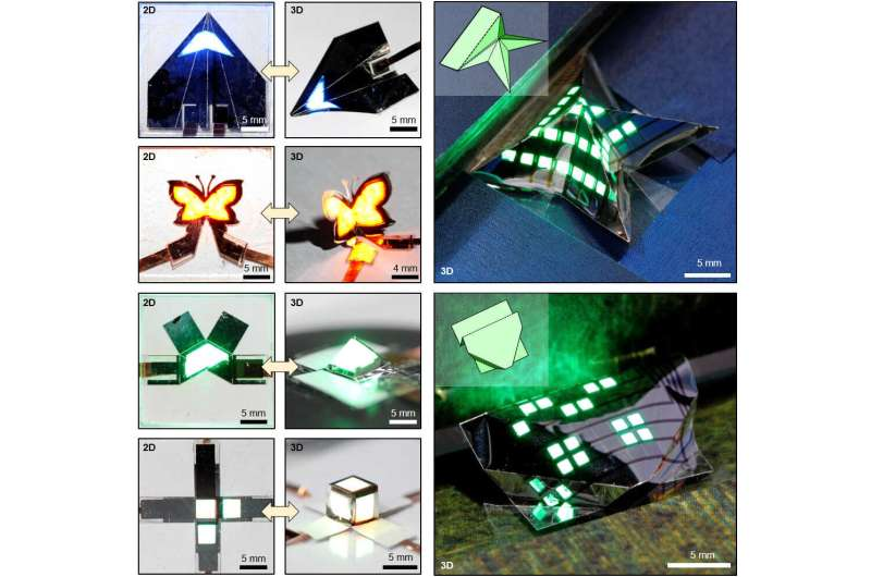 Ultrathin quantum dot LED that can be folded freely as paper