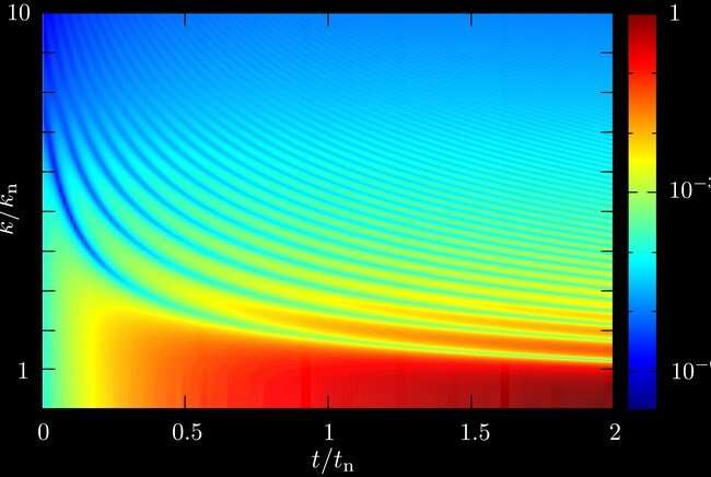 Unraveling quantum interactions of hundred thousand atoms in gases