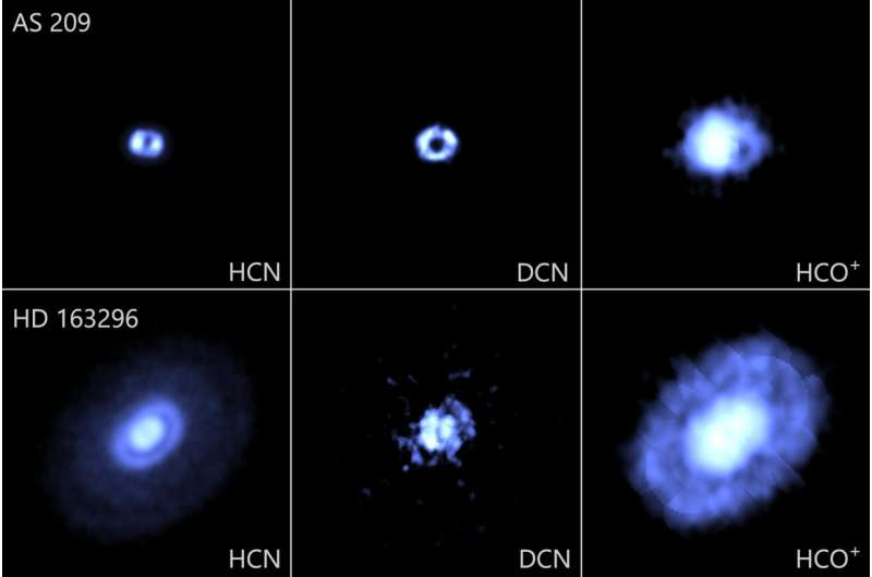 Untangling the formation of planetary systems with deuterium