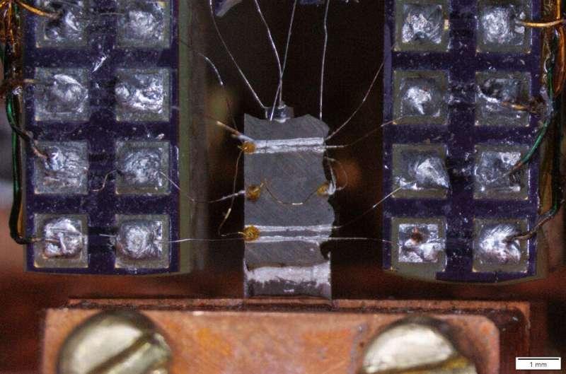 Uranium compound achieves record anomalous Nernst conductivity