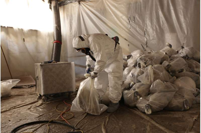 U.S. asbestos sites made risky by some remediation strategies