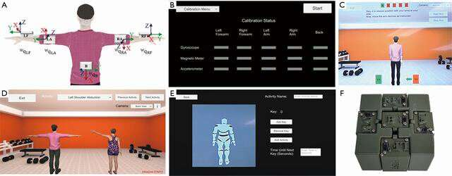 Usability study of wearable inertial sensors for exergames (WISE) for movement assessment and exercise