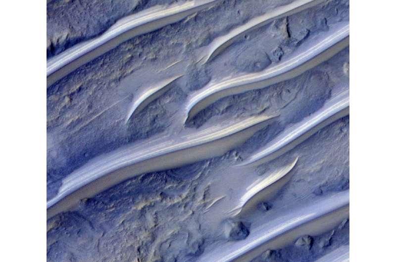 Using dunes to interpret wind on Mars