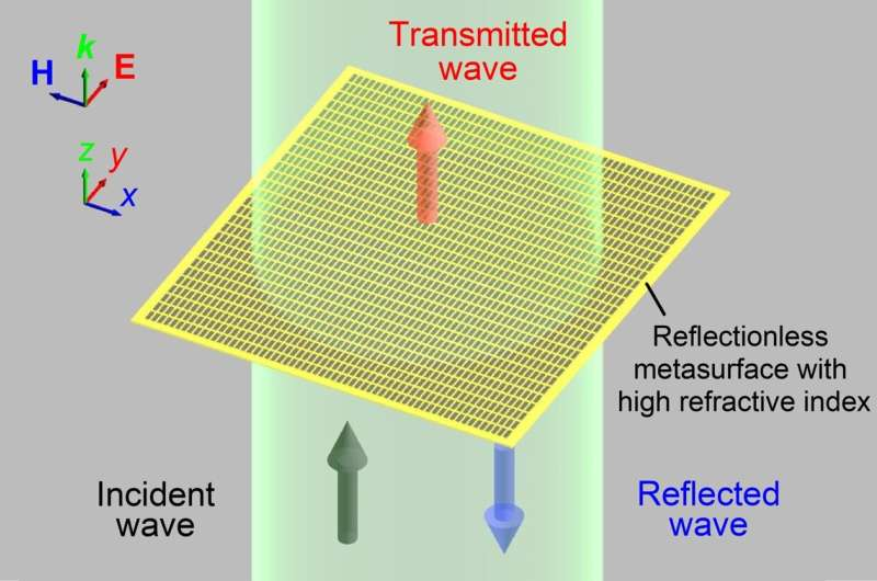 Using micro-sized cut metal wires, Japanese team forges path to new uses for terahertz waves
