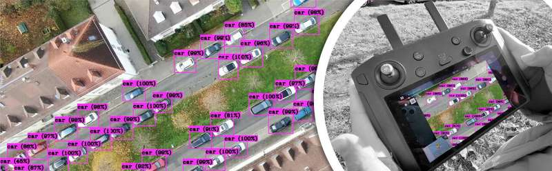 Using AI to measure the demand for parking space