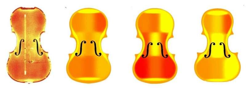 Violinmaking meets artificial intelligence