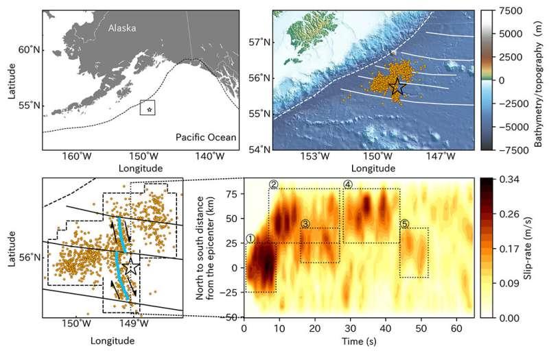 Virtues of modeling many faults: New method illuminates shape of Alaskan quake