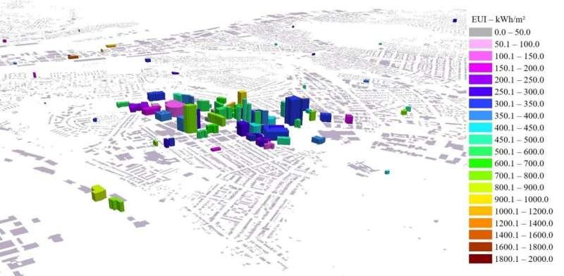 Visualizing a city's energy use