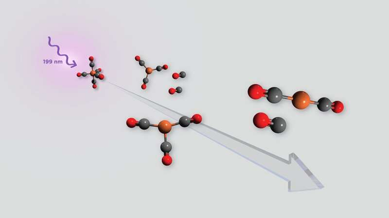 Watching light break down a model photocatalyst in near real time