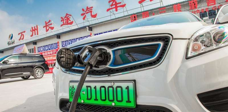What electric vehicle manufacturers can learn from China – their biggest market
