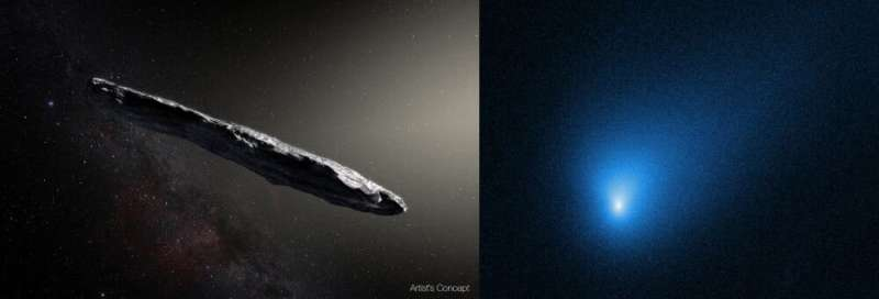What happens to interstellar objects captured by the solar system?