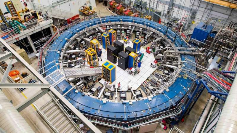 What the Muon g-2 results mean for how we understand the universe