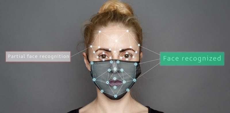 Lorsque les visages sont partiellement couverts, ni les personnes ni les algorithmes ne sont bons pour lire les émotions