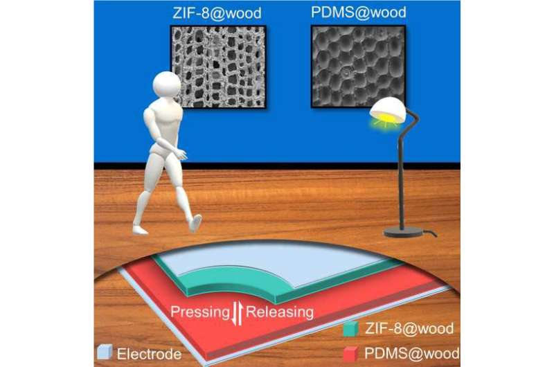 When walked on, these wooden floors harvest enough energy to turn on a lightbulb