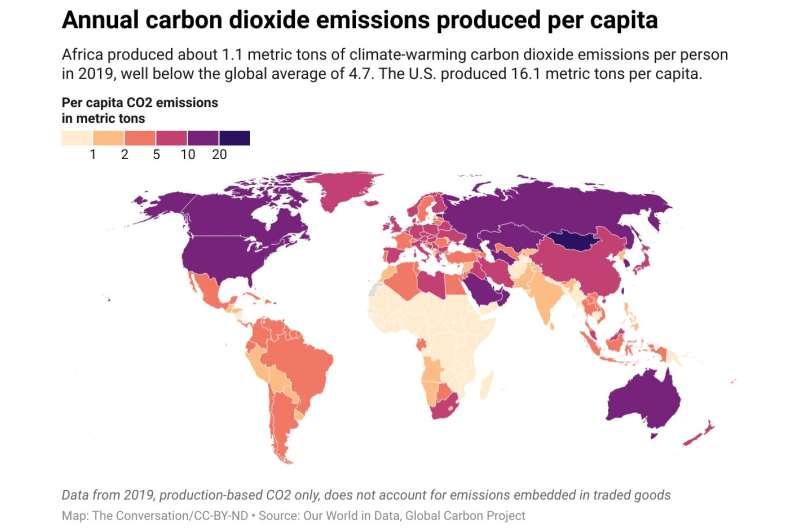 Por qué prohibir la financiación de proyectos de combustibles fósiles en África no es una solución climática