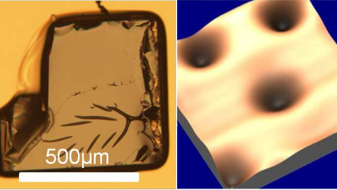 Why deep freezing iron-based materials makes them both magnetic and superconducting