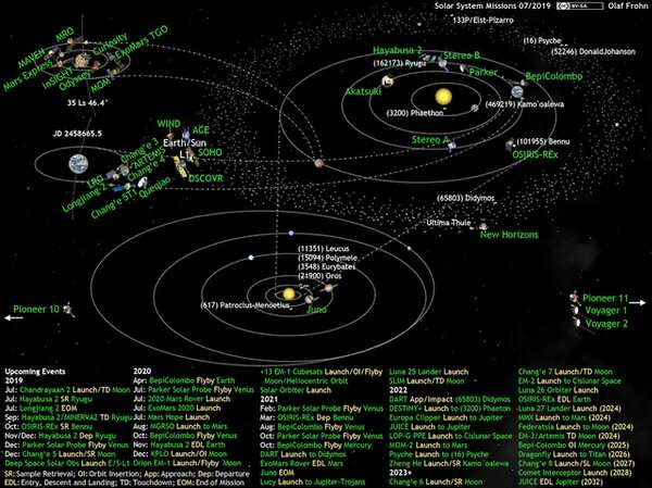 Why is everyone so obsessed with going to Mars? Here are some other worlds ripe for exploration
